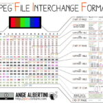 JpegDigger's JPEG repair feature explained