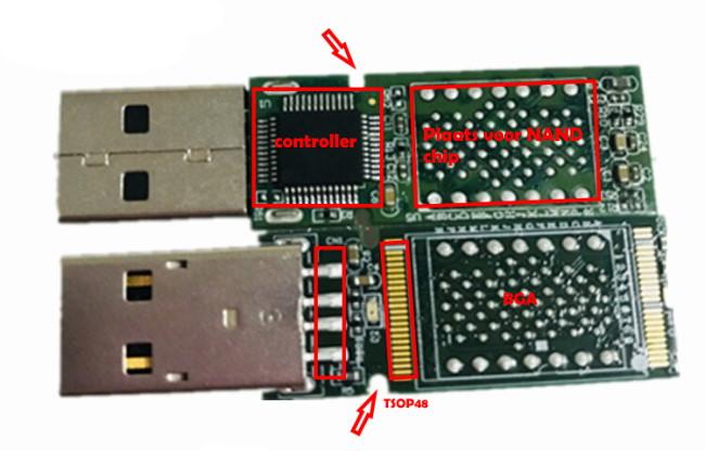 Hier zijn USB sticks kwetsbaar